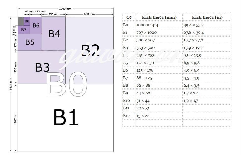 Kích thước khổ giấy B trong in ấn